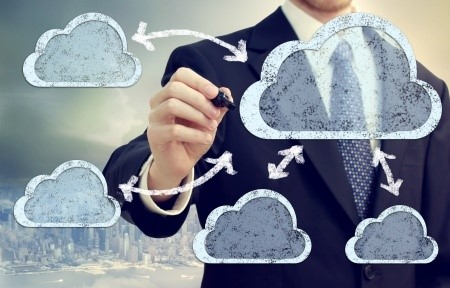 marketing cloud computing